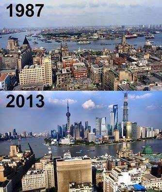The Development of China